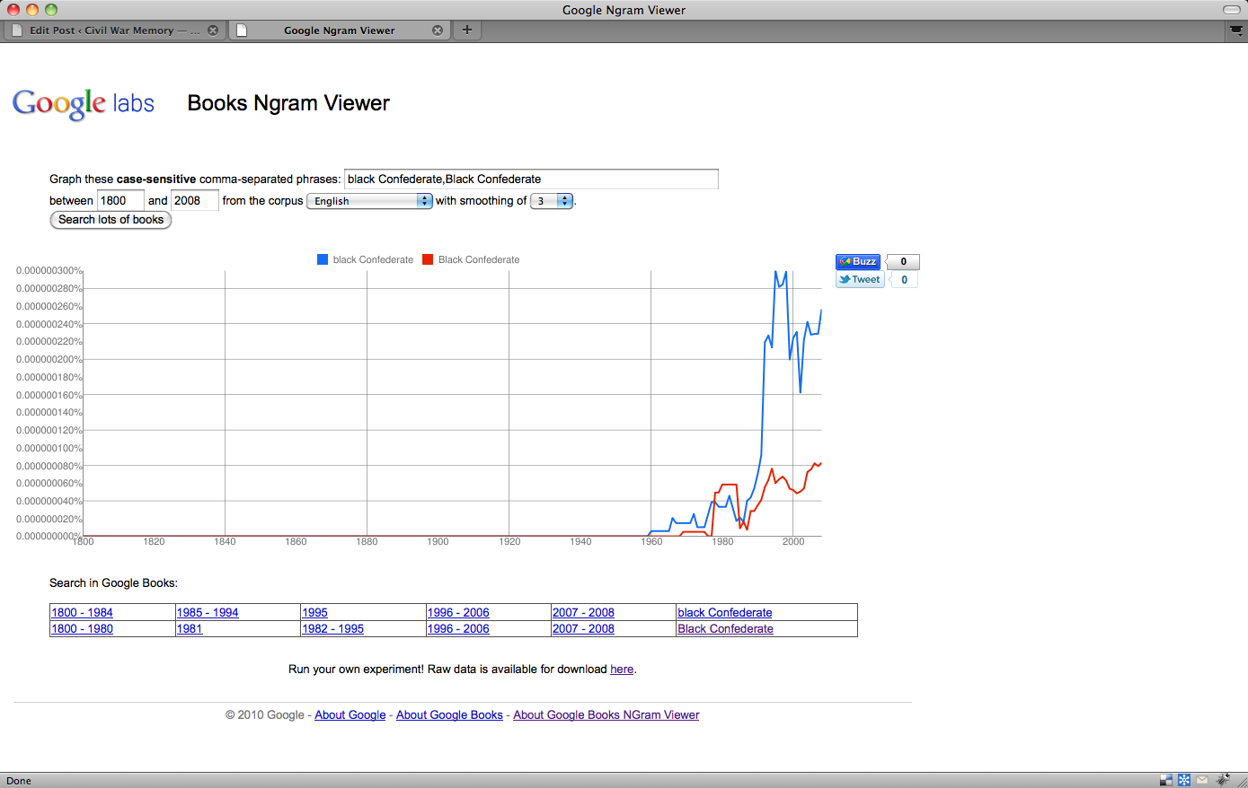 Ngram Tracks Black Confederates and black Confederates post image