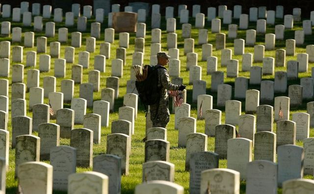How Short is America's Collective Memory? post image