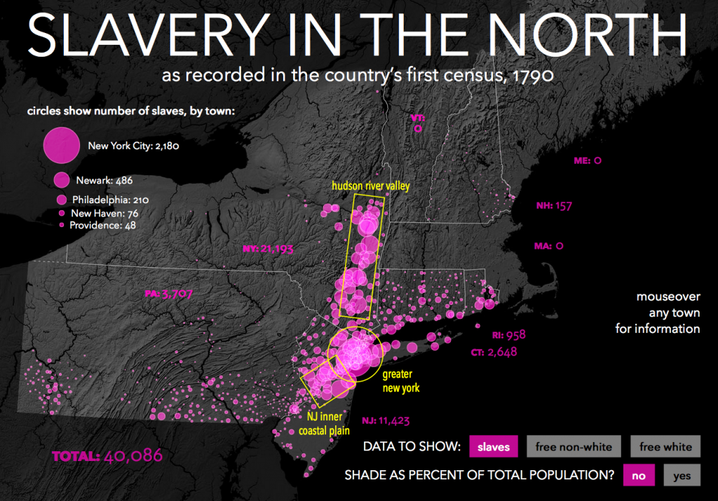 Slavery in the North